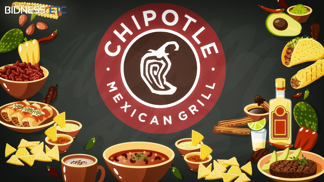 Chipotle mexican grill cmg stock price news the autos post - Chipotle mexican grill ticker symbol ...