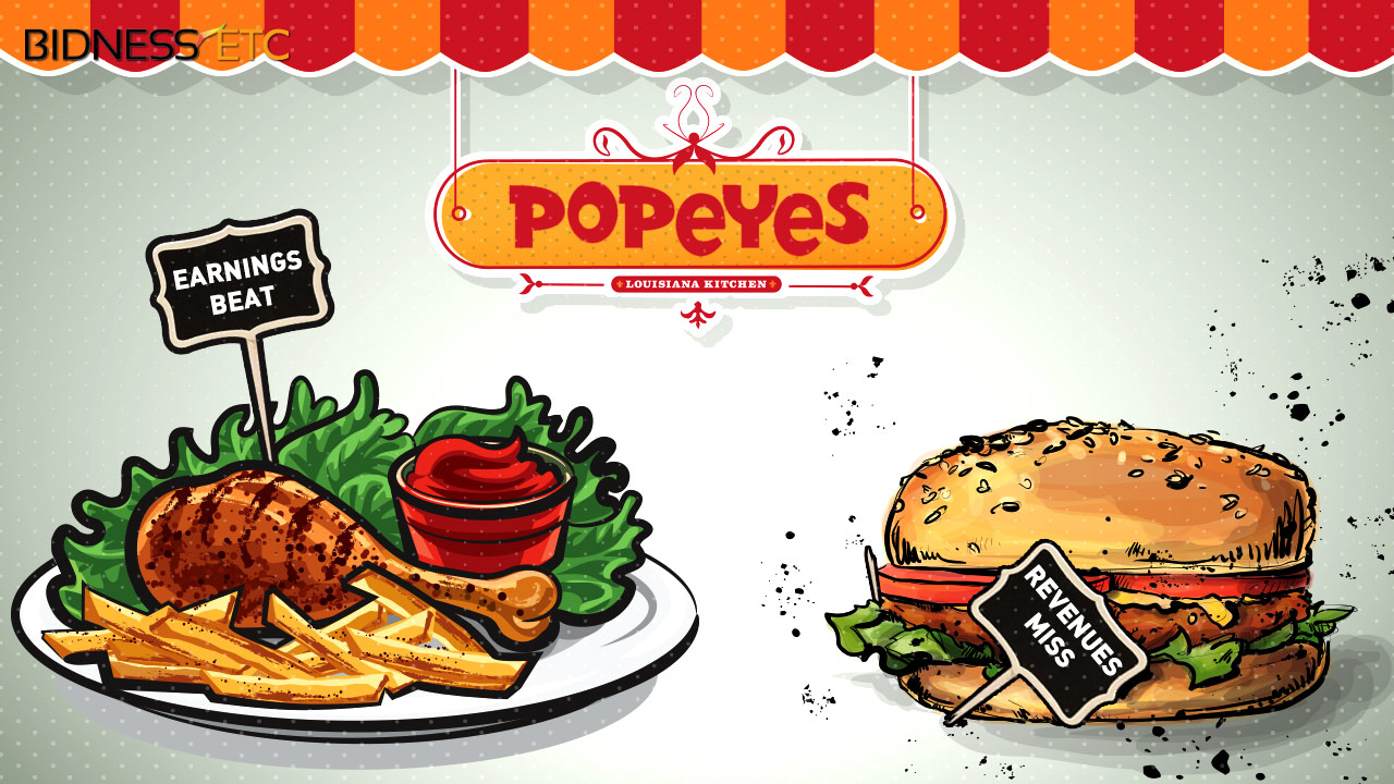 Popeyes Louisiana Kitchen popeyes could be acquiredrestaurant brands international