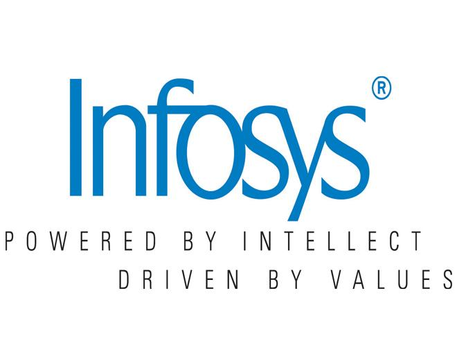 infosys the challenge of global branding Infosys write up - download as word doc (doc / docx), pdf file (pdf), text file (txt) or read online infosys case.